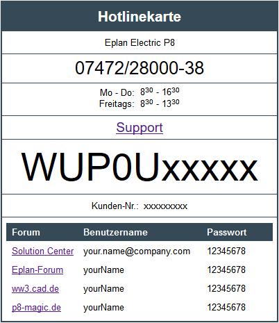 Alle Supportinformationen übersichtlich an einer Stelle - mit der Hotlinekarte.